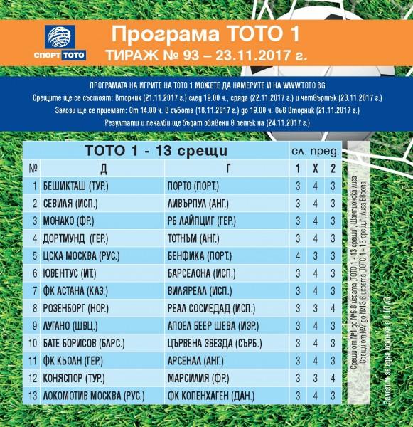 Футболни срещи от Шампионска лига и Лига Европа в тираж №93 на Тото 1 - 13 срещи