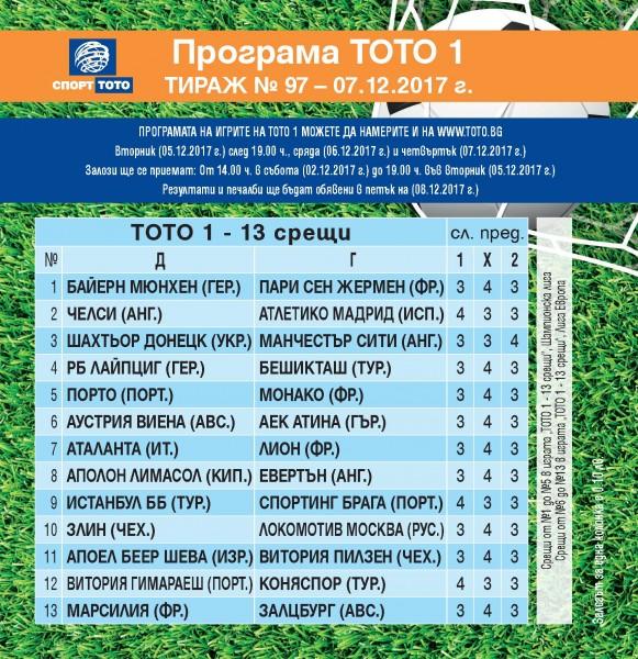 Футболни срещи от Шампионска лига и Лига Европа в тираж №97 на Тото 1